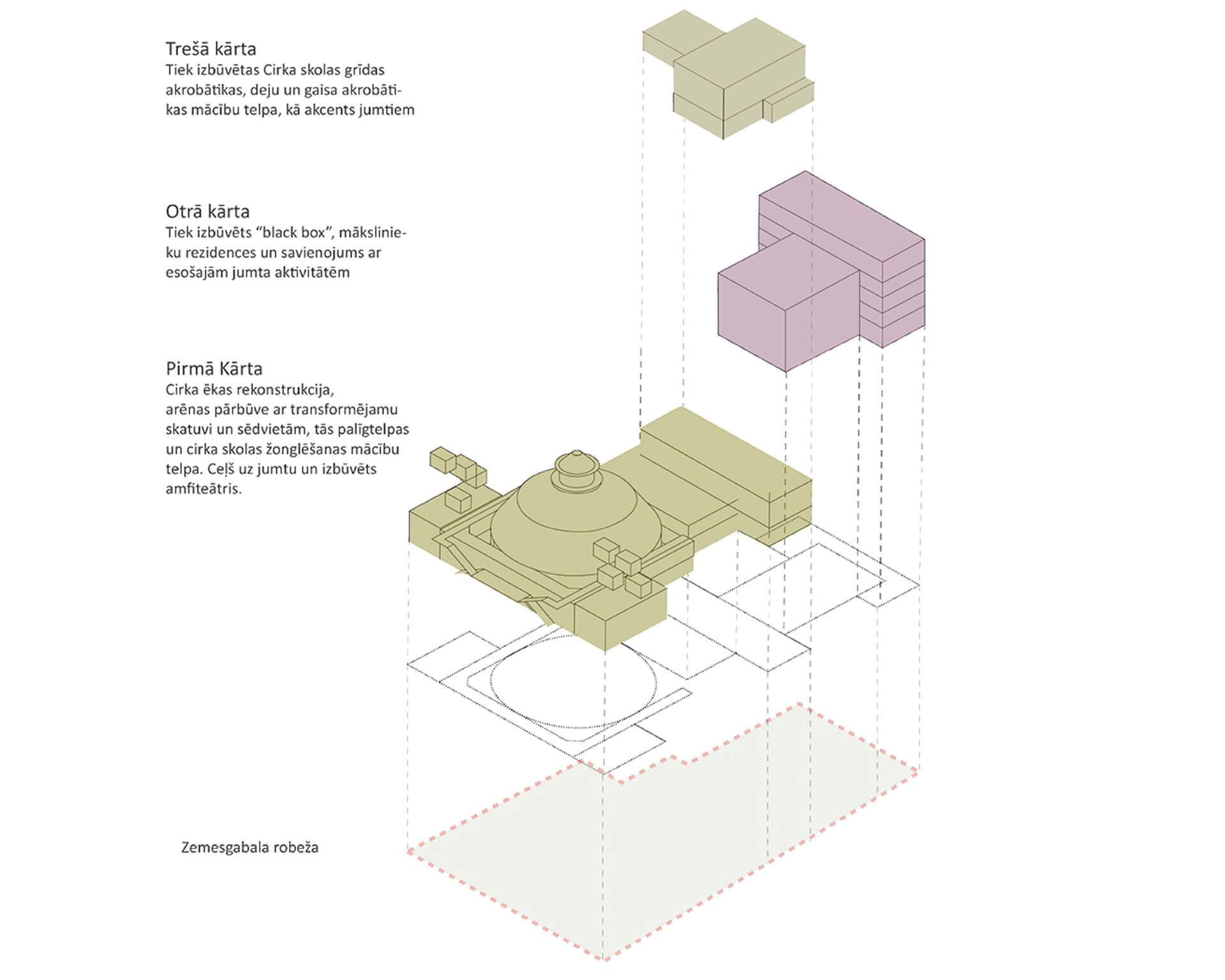 https://laagaarchitects.lv/wp-content/uploads/2019/11/03-01-16-RC.jpg
