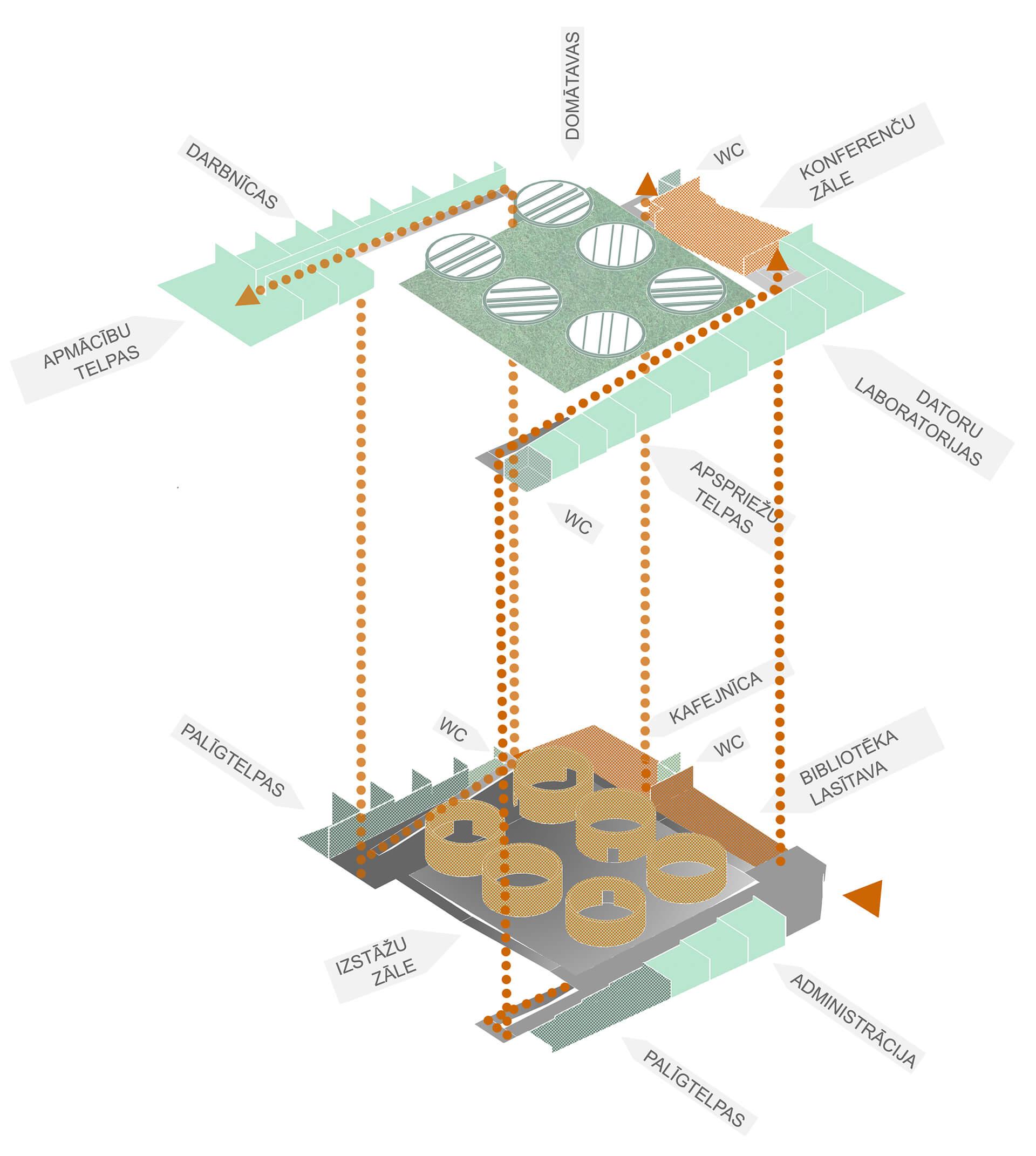 https://laagaarchitects.lv/wp-content/uploads/2019/11/04-01-21-Paliene.jpg