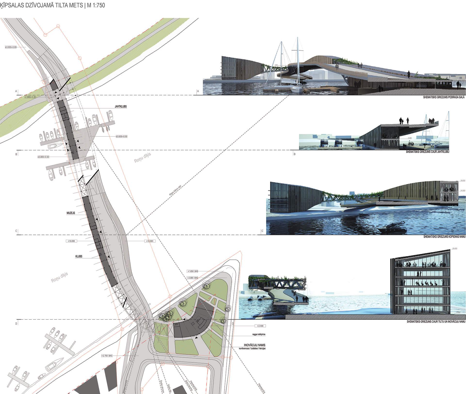 https://laagaarchitects.lv/wp-content/uploads/2019/12/04-02-9-Kipsala.jpg